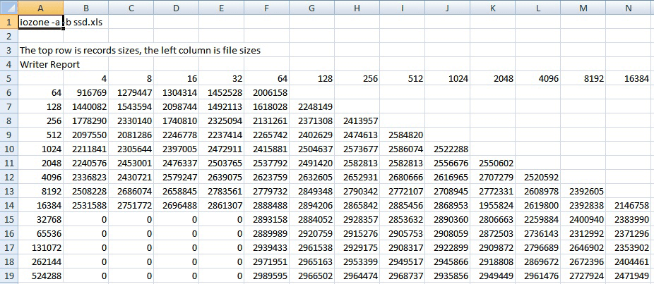 4-Excel