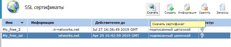 Скачать SSl-сертификаты
